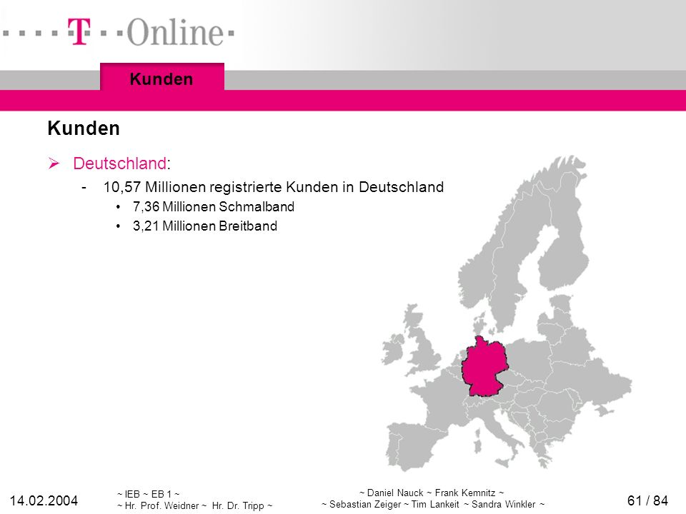 Kunden Kunden Deutschland: