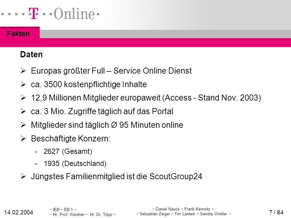 Europas größter Full – Service Online Dienst