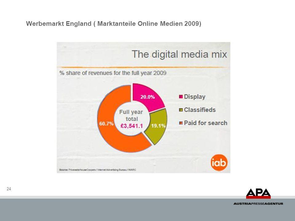 Werbemarkt England ( Marktanteile Online Medien 2009)