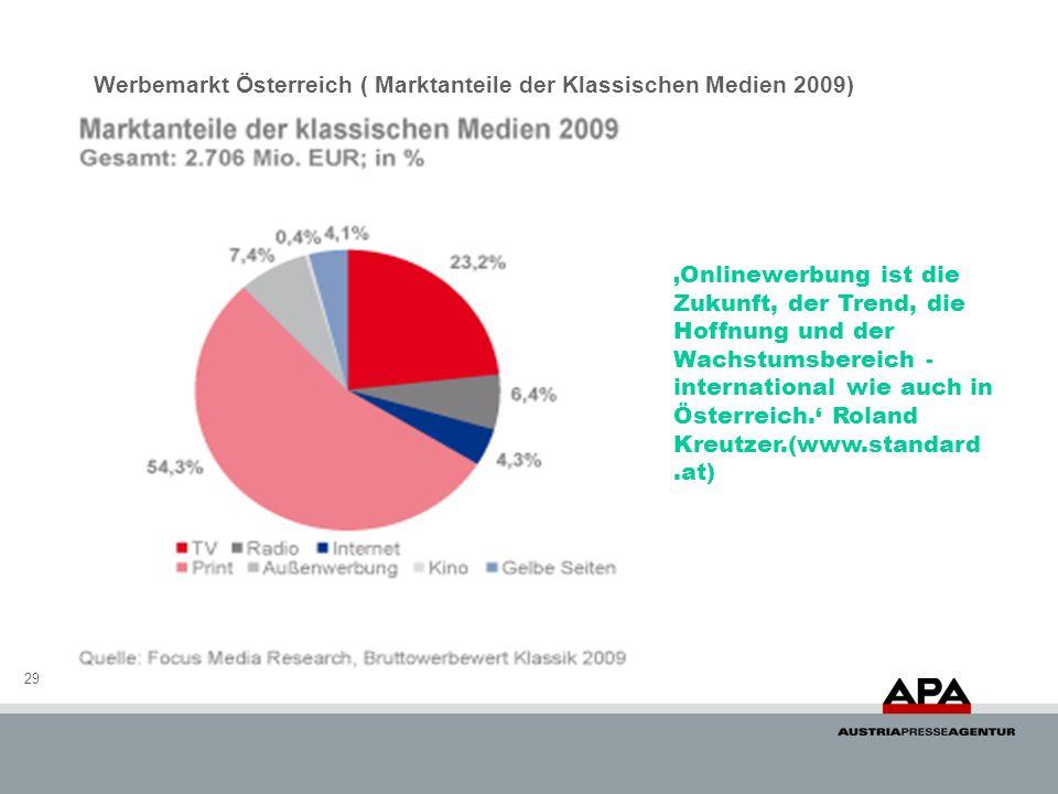 Werbemarkt Österreich ( Marktanteile der Klassischen Medien 2009)
