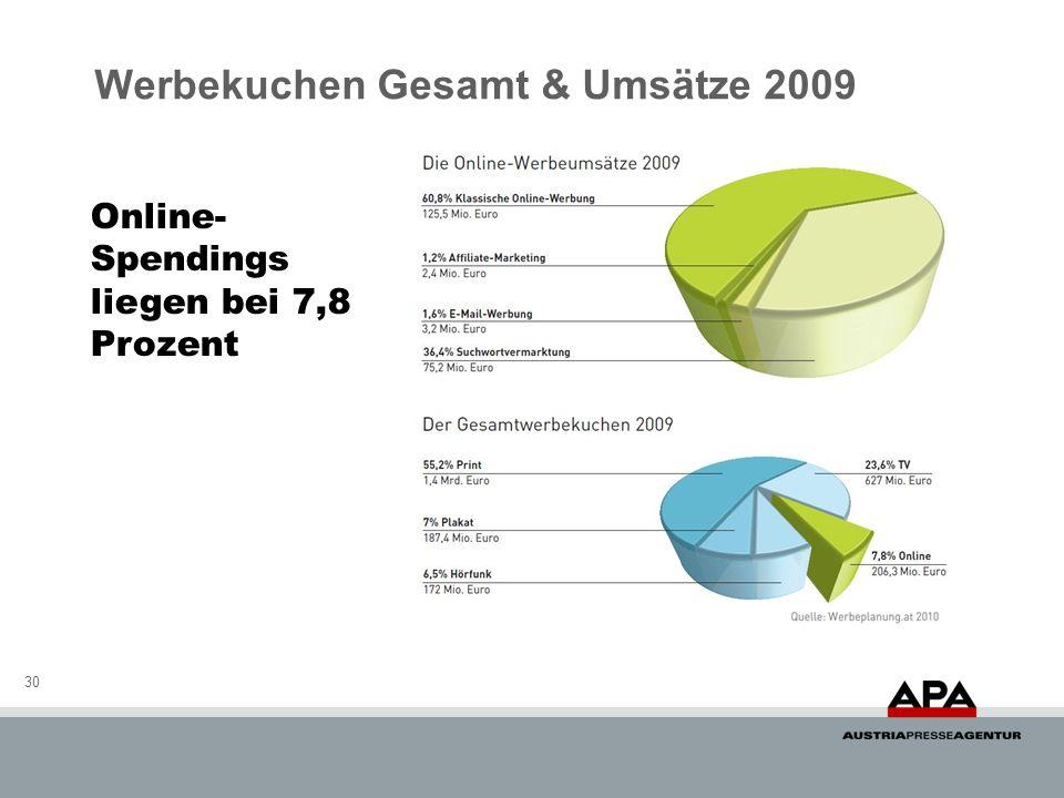 Werbekuchen Gesamt & Umsätze 2009