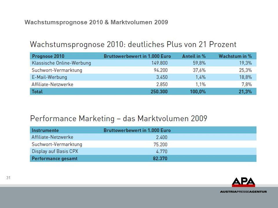 Wachstumsprognose 2010 & Marktvolumen 2009