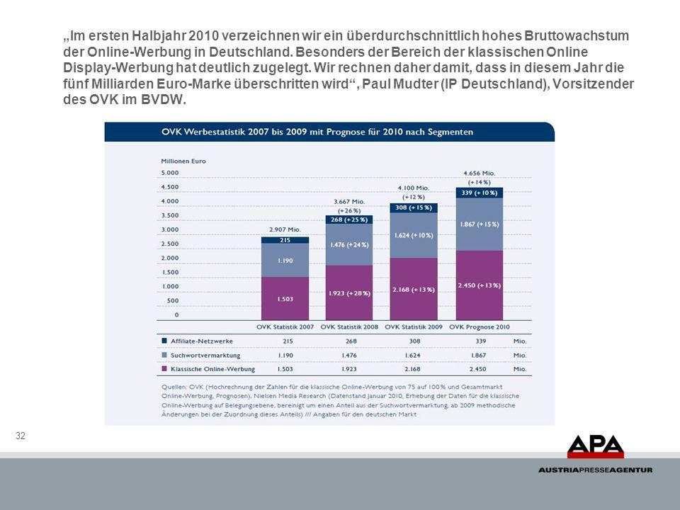 """""""Im ersten Halbjahr 2010 verzeichnen wir ein überdurchschnittlich hohes Bruttowachstum der Online-Werbung in Deutschland."""
