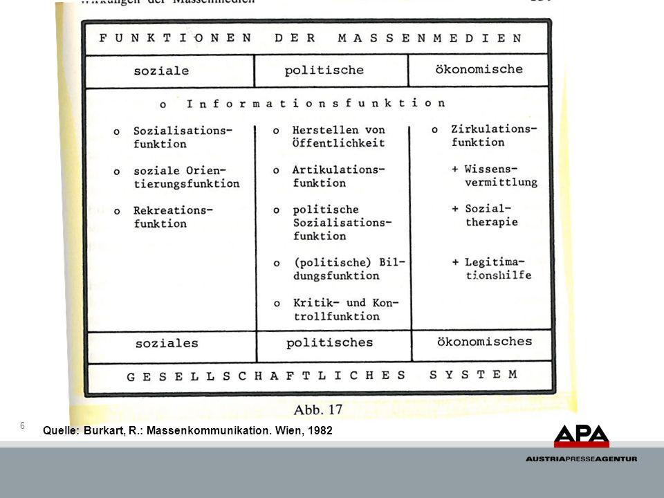 Quelle: Burkart, R.: Massenkommunikation. Wien, 1982