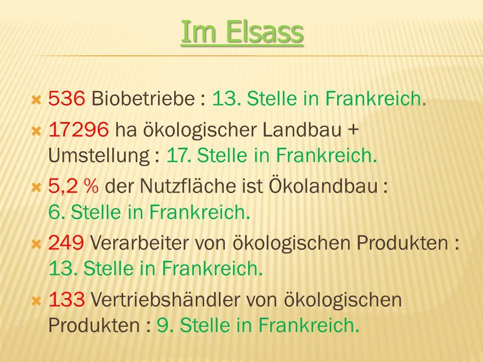 Im Elsass 536 Biobetriebe : 13. Stelle in Frankreich.