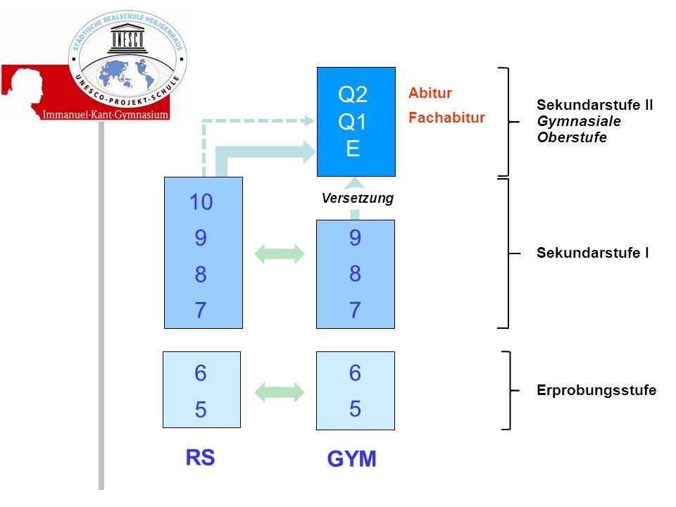 Q2 Q1 E 10 9 8 9 7 8 7 6 5 6 5 RS GYM Abitur Sekundarstufe II