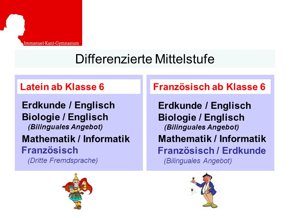 Differenzierte Mittelstufe