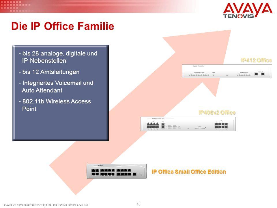 Die IP Office Familie bis 28 analoge, digitale und IP-Nebenstellen
