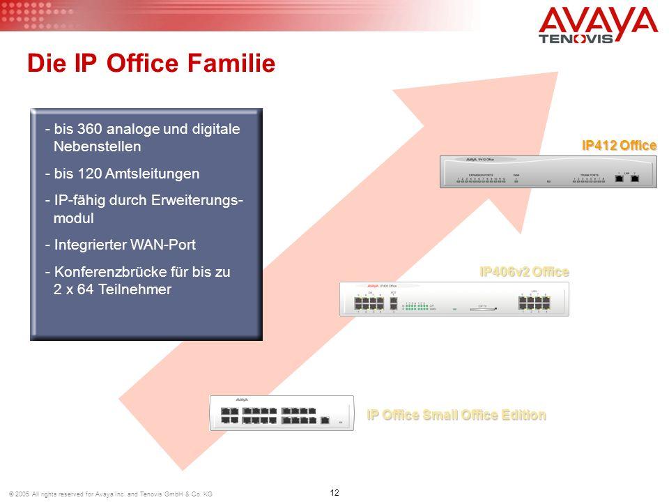 Die IP Office Familie bis 360 analoge und digitale Nebenstellen
