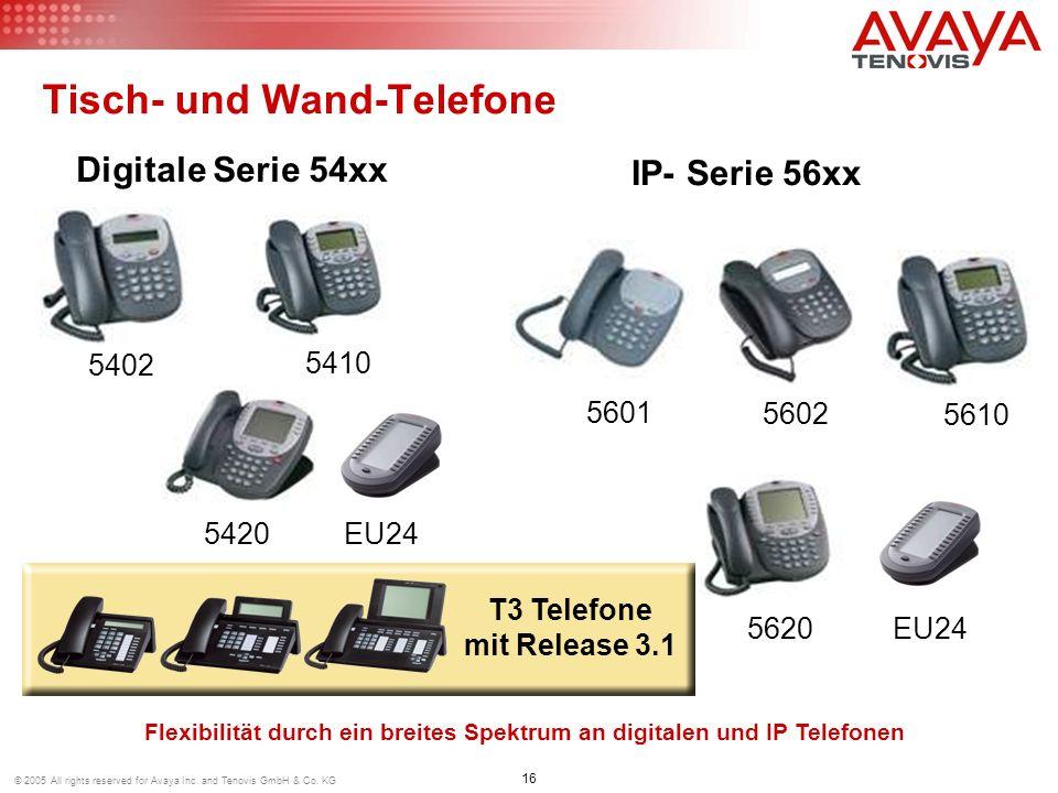 Tisch- und Wand-Telefone