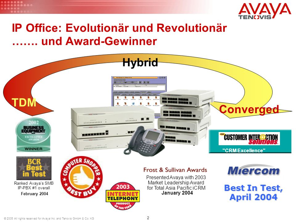 IP Office: Evolutionär und Revolutionär ……. und Award-Gewinner
