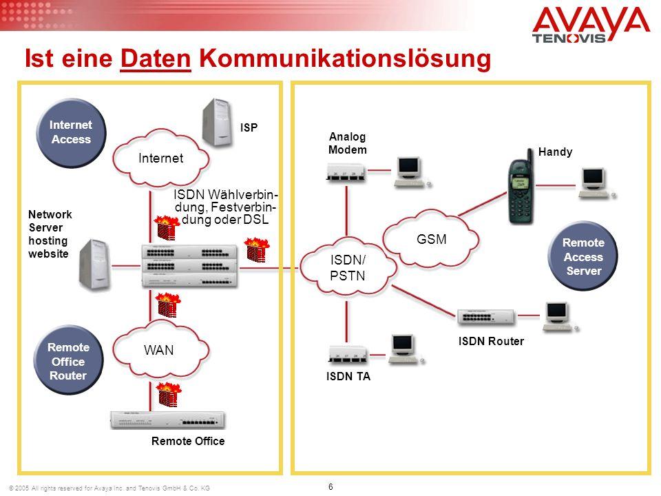 Ist eine Daten Kommunikationslösung