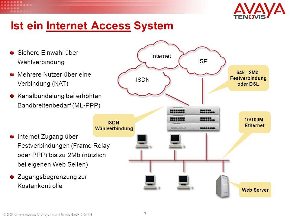 Ist ein Internet Access System