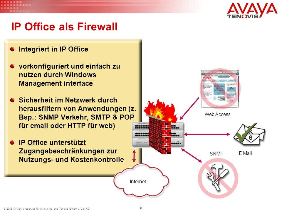  IP Office als Firewall Integriert in IP Office