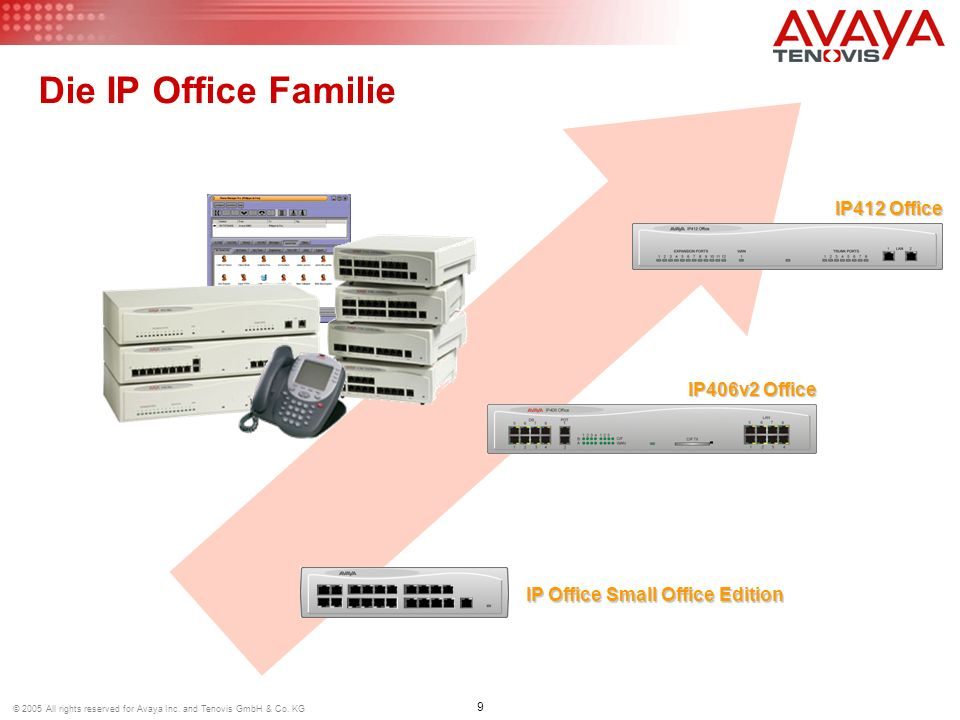 Die IP Office Familie IP412 Office IP406v2 Office