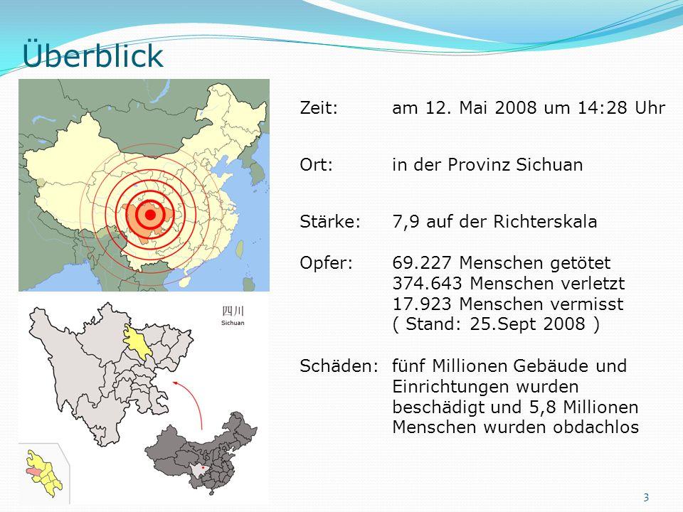 Überblick Zeit: am 12. Mai 2008 um 14:28 Uhr Ort: