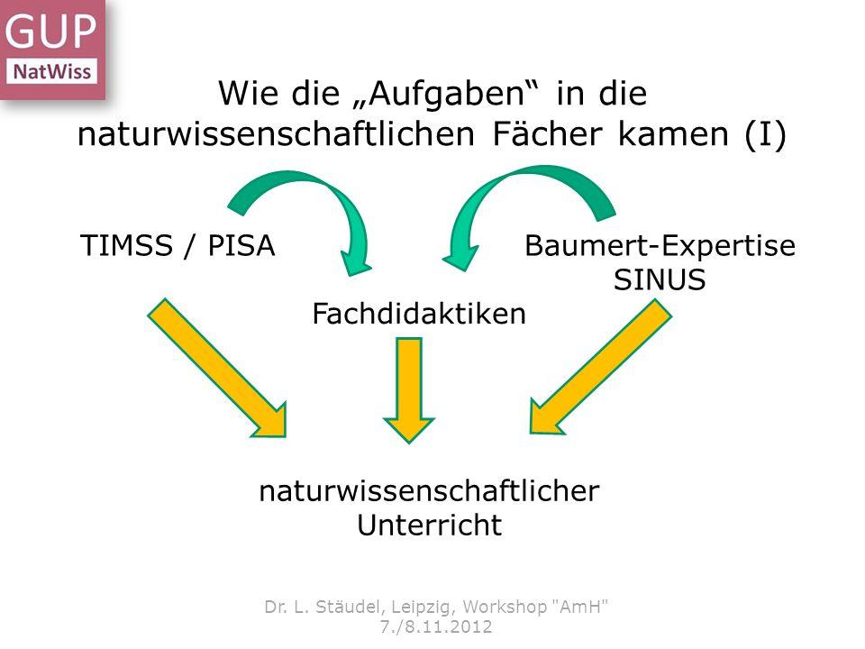 """Wie die """"Aufgaben in die naturwissenschaftlichen Fächer kamen (I)"""