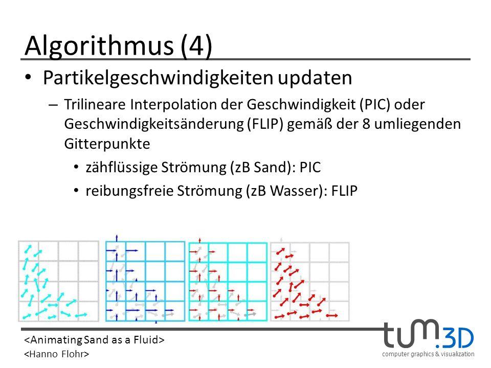 Algorithmus (4) Partikelgeschwindigkeiten updaten