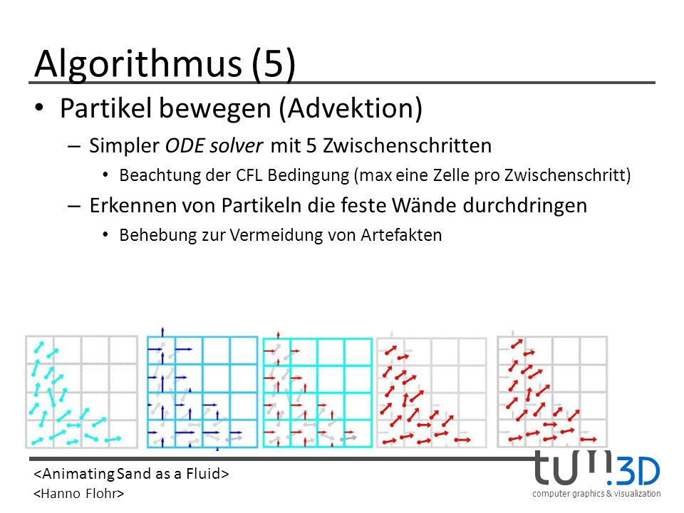 Algorithmus (5) Partikel bewegen (Advektion)