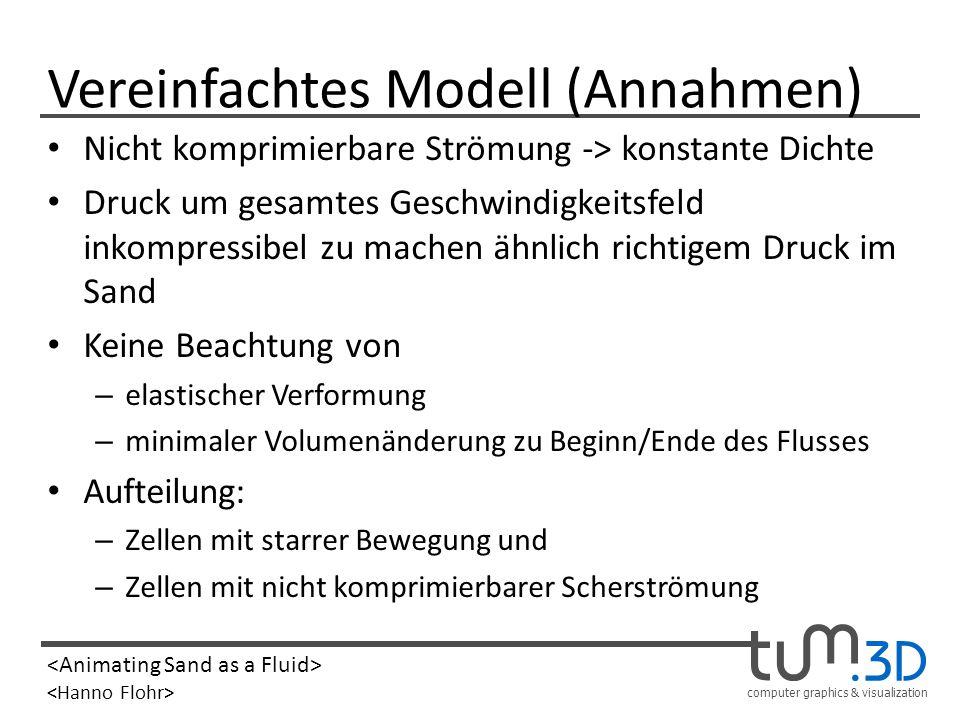 Vereinfachtes Modell (Annahmen)