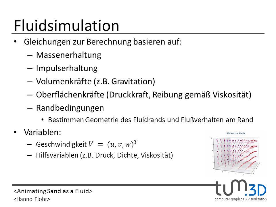 Fluidsimulation Gleichungen zur Berechnung basieren auf: