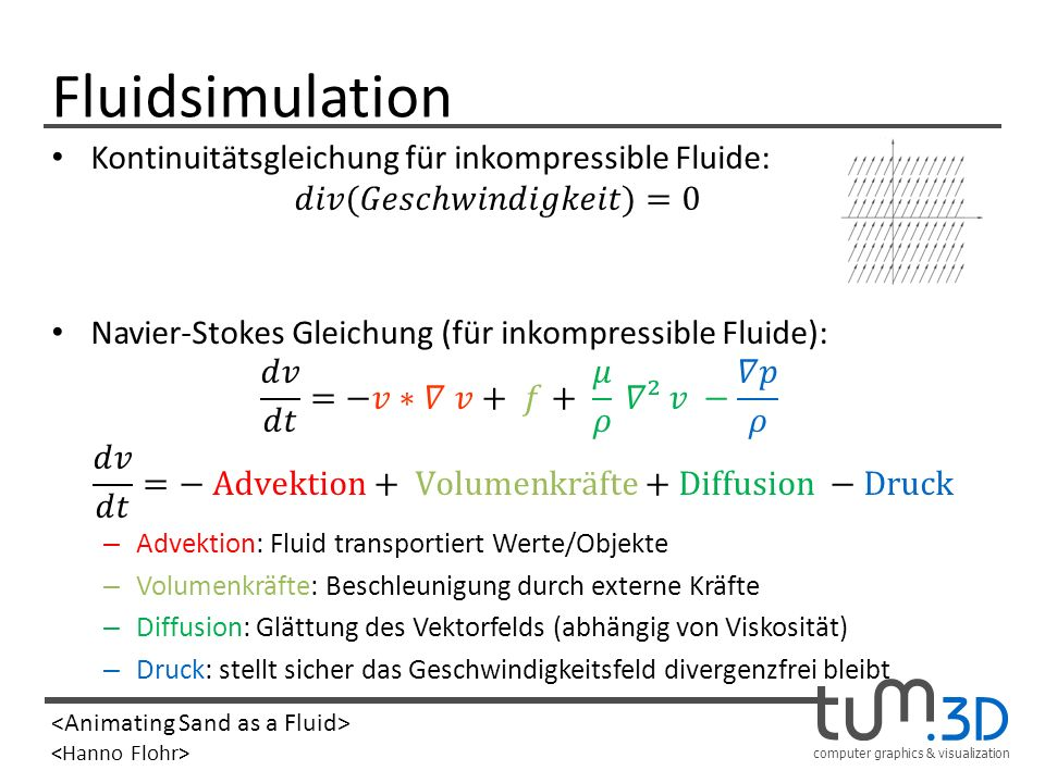 Fluidsimulation Kontinuitätsgleichung für inkompressible Fluide: