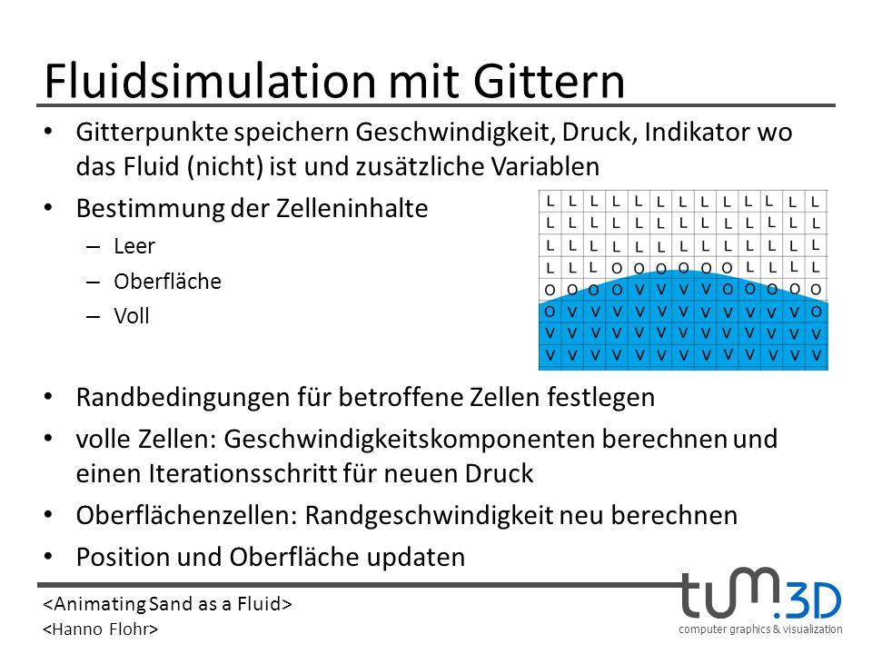 Fluidsimulation mit Gittern