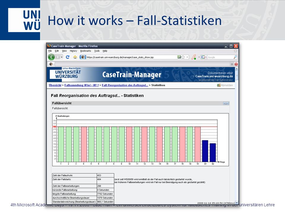 How it works – Fall-Statistiken