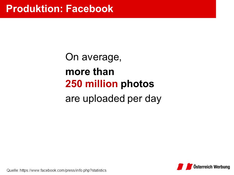 more than 250 million photos are uploaded per day