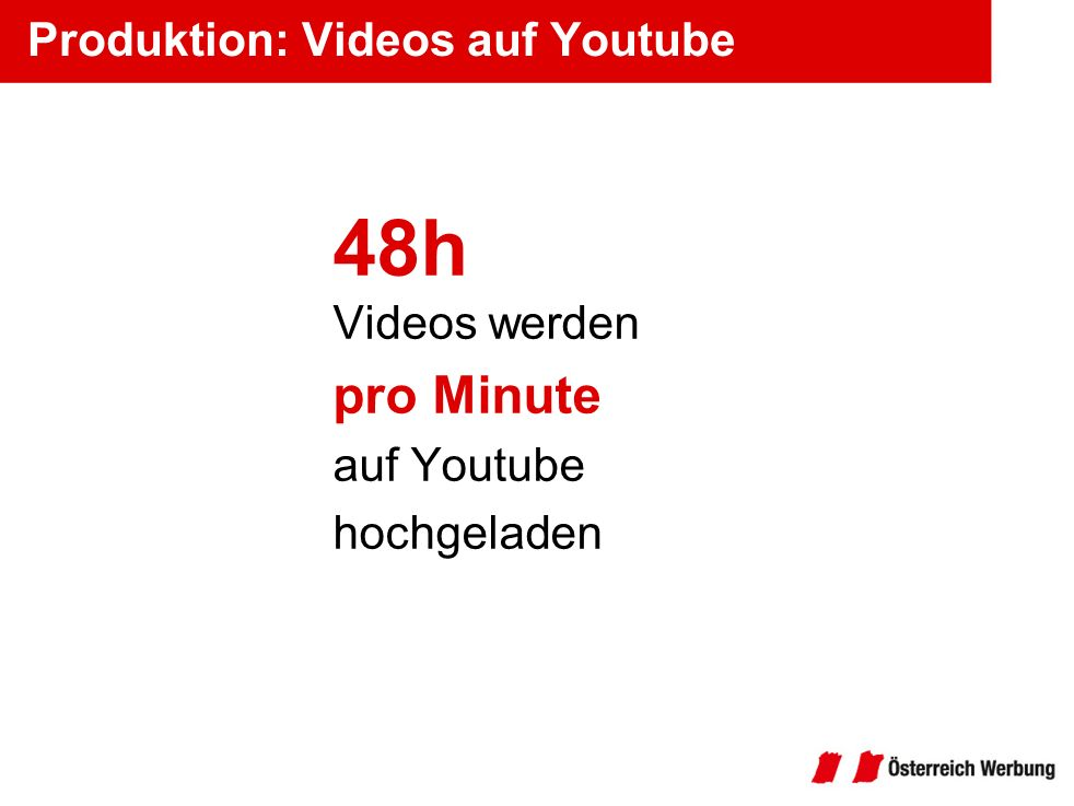 Produktion: Videos auf Youtube