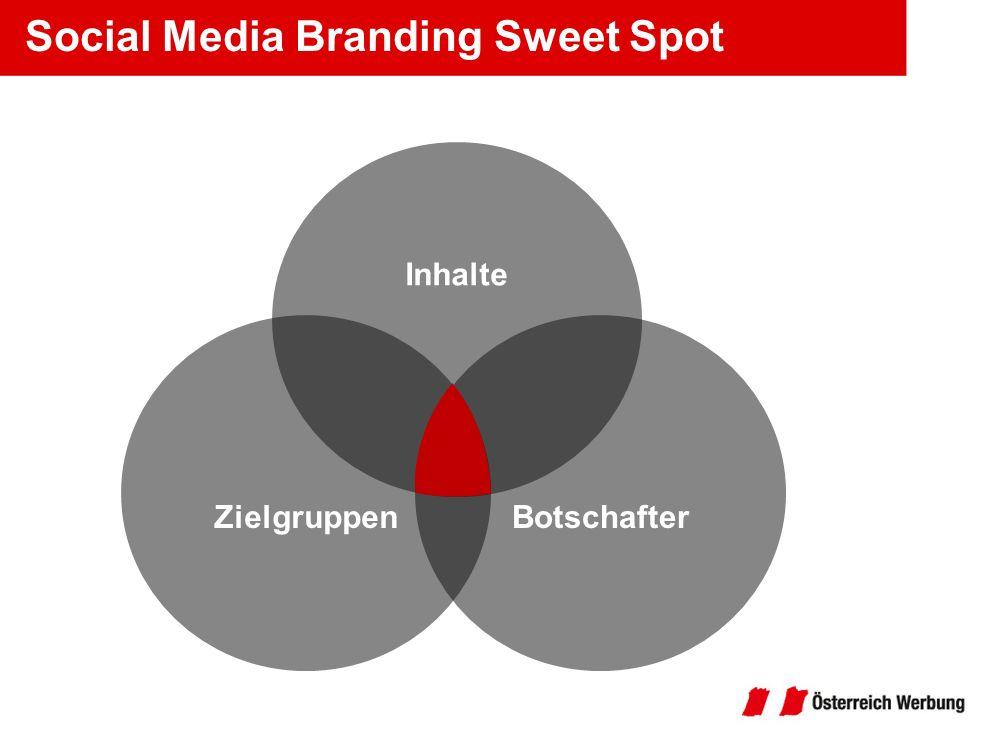 Social Media Branding Sweet Spot