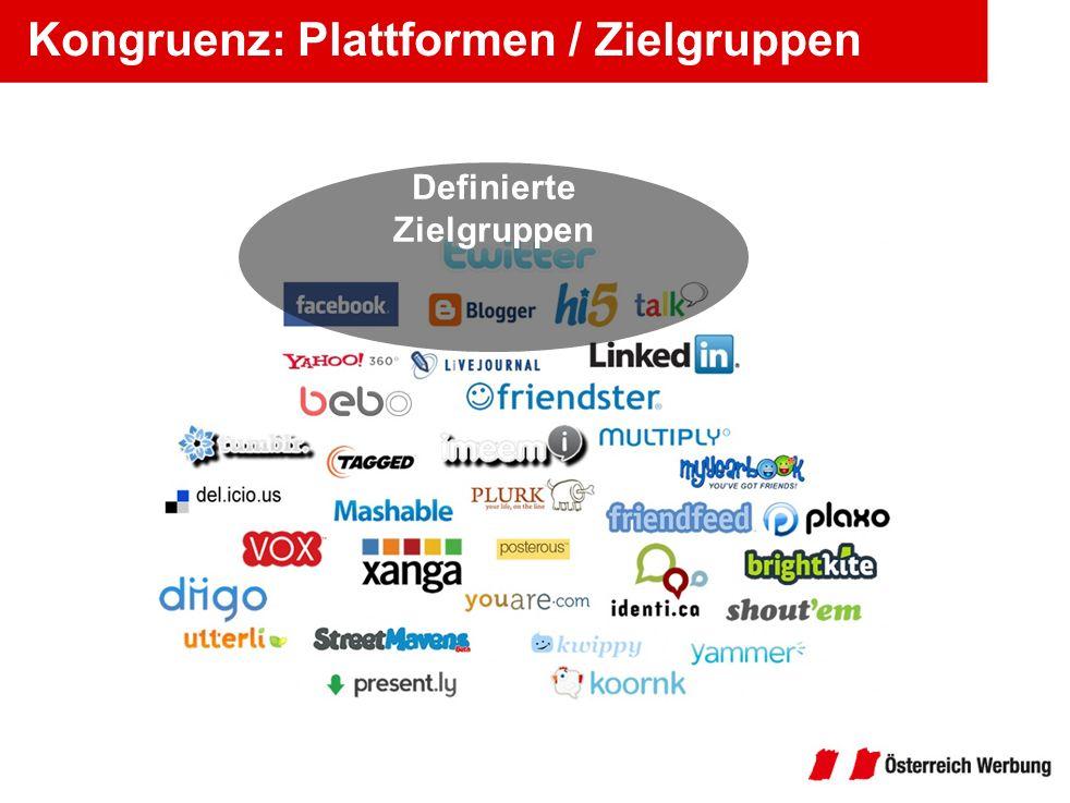 Kongruenz: Plattformen / Zielgruppen