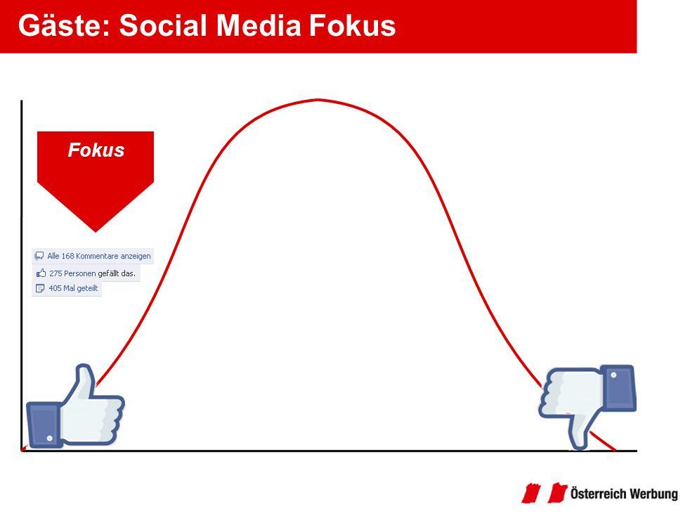 Gäste: Social Media Fokus