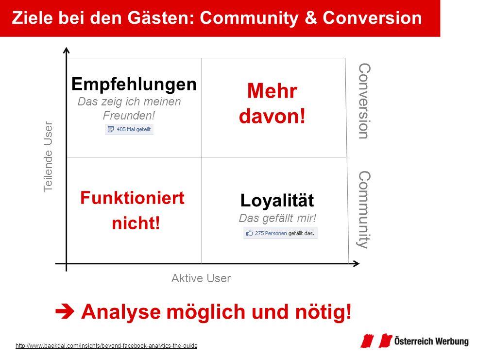 Ziele bei den Gästen: Community & Conversion