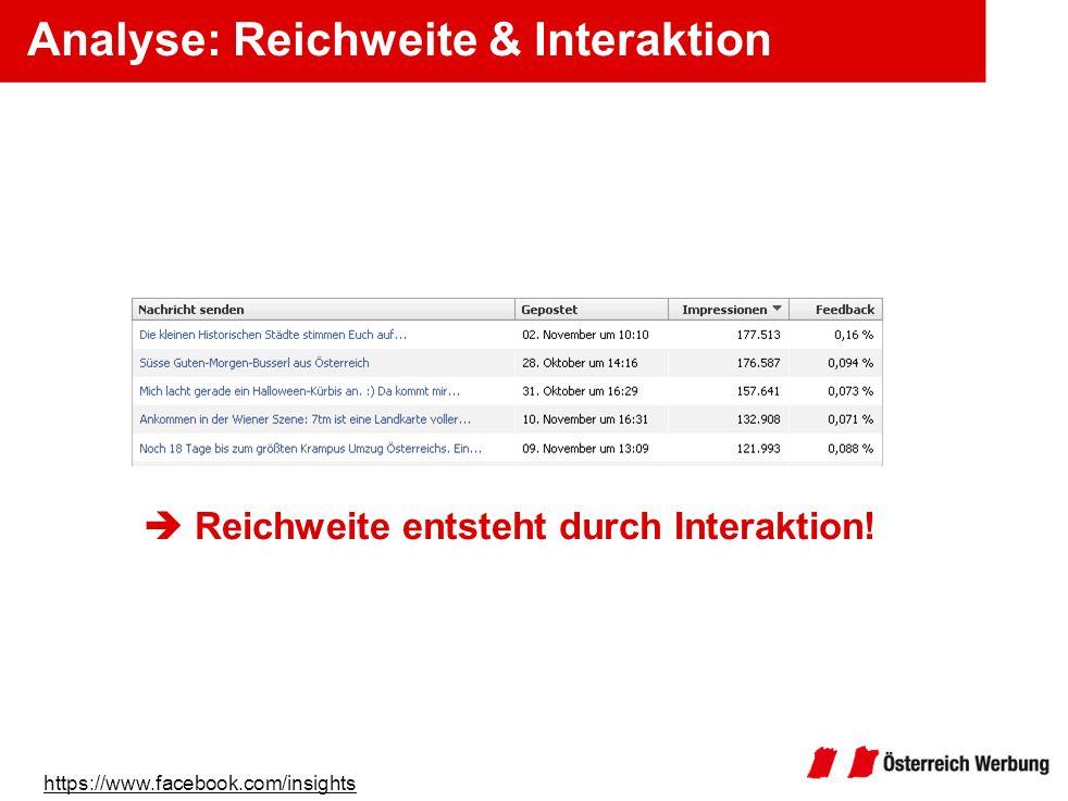 Analyse: Reichweite & Interaktion