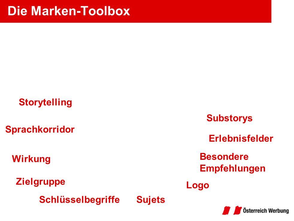 Die Marken-Toolbox Storytelling Substorys Sprachkorridor
