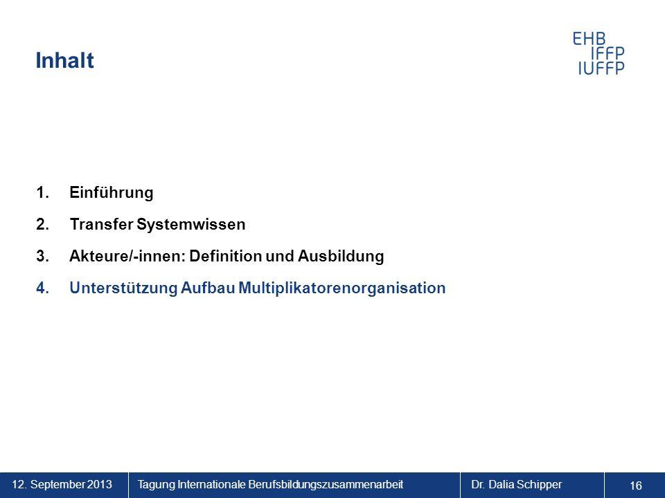 Inhalt Einführung Transfer Systemwissen