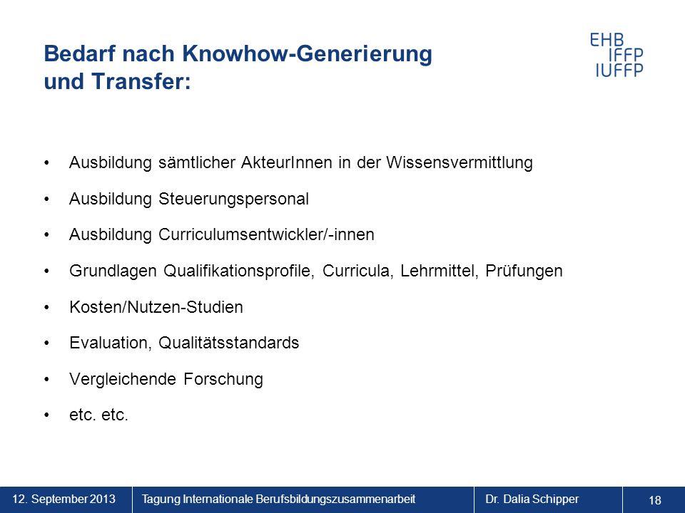 Bedarf nach Knowhow-Generierung und Transfer: