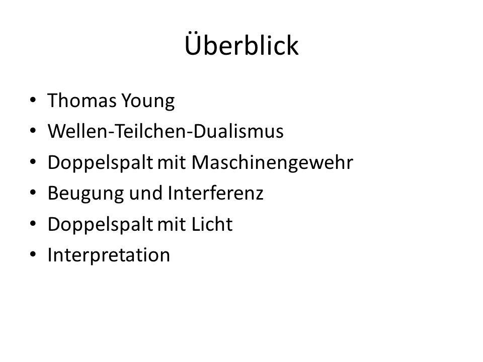 Überblick Thomas Young Wellen-Teilchen-Dualismus