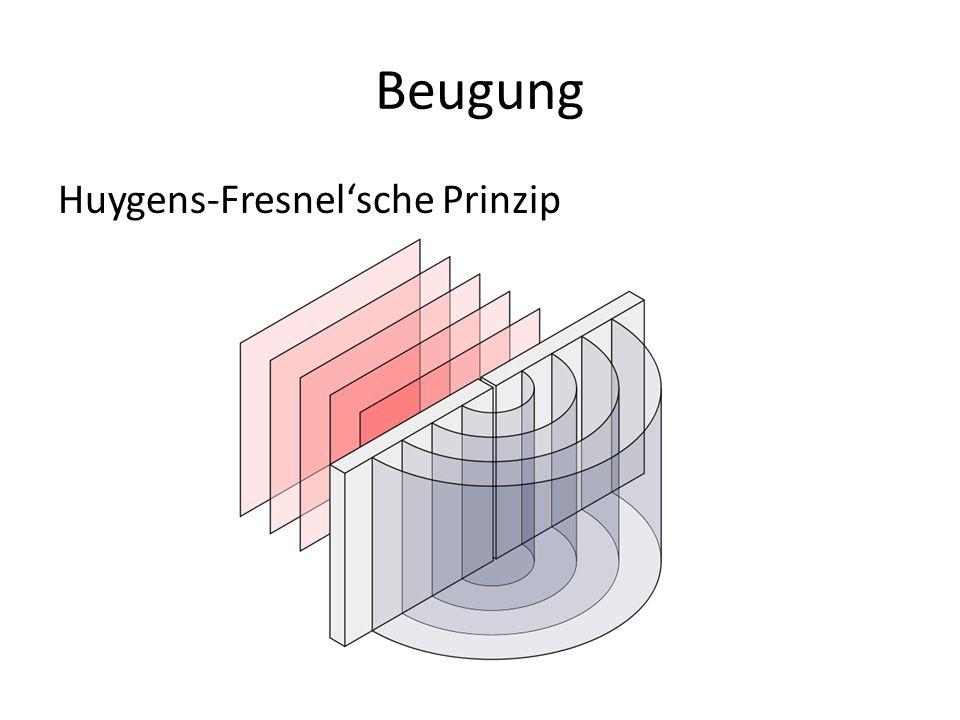 Beugung Huygens-Fresnel'sche Prinzip