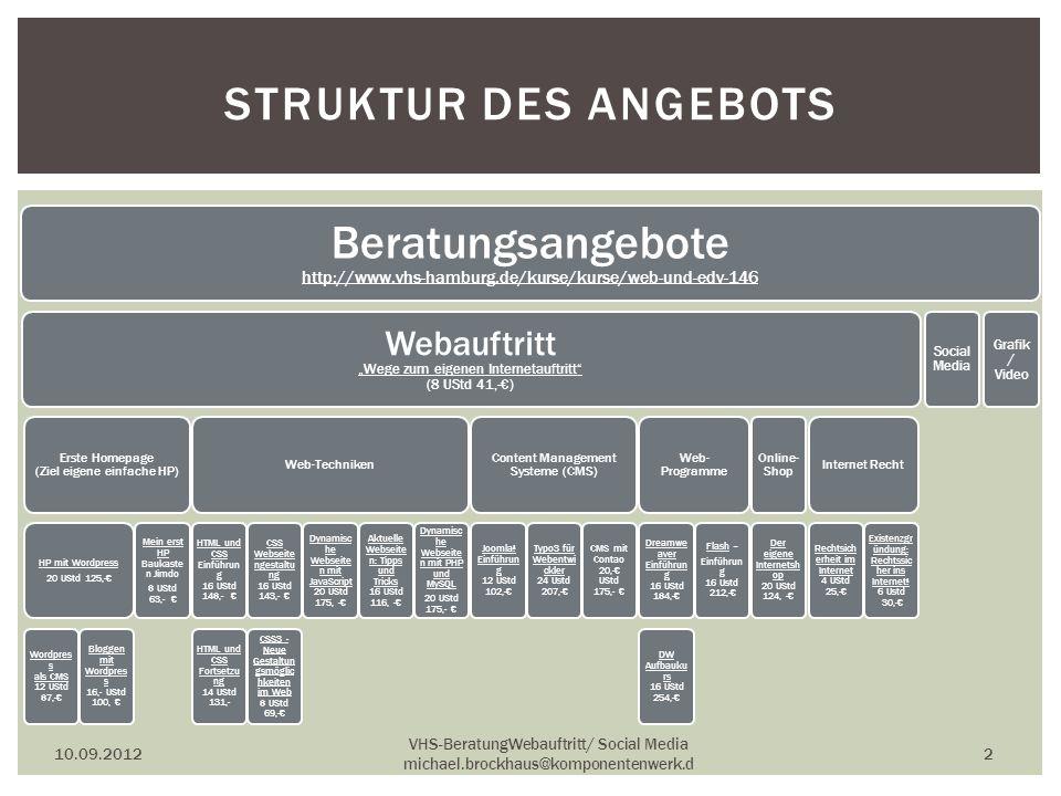 Struktur des Angebots Beratungsangebote http://www.vhs-hamburg.de/kurse/kurse/web-und-edv-146.