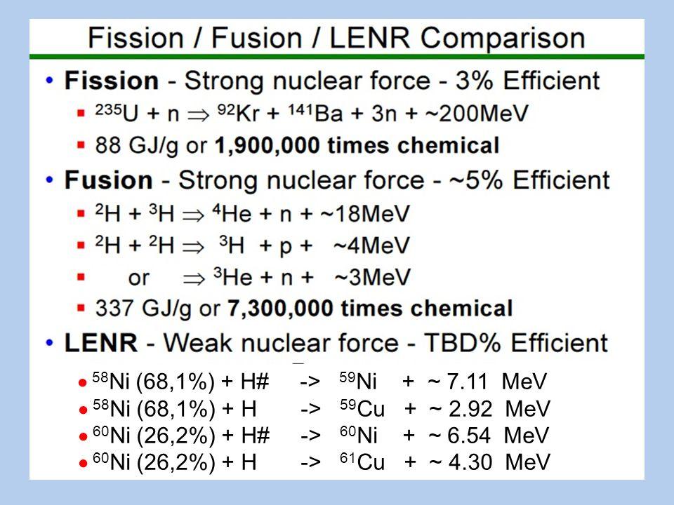  58Ni (68,1%) + H# -> 59Ni + ~ 7.11 MeV
