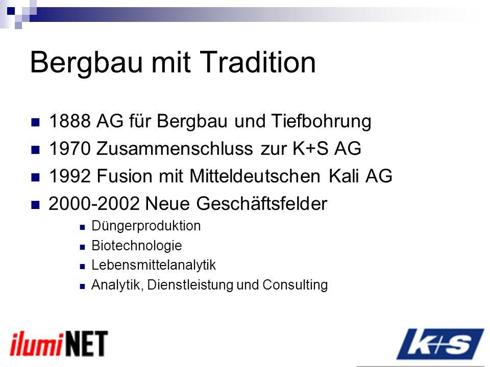 Bergbau mit Tradition 1888 AG für Bergbau und Tiefbohrung