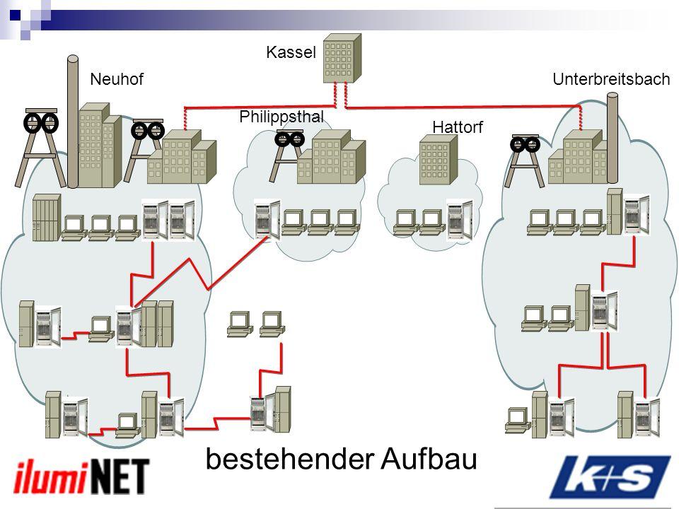 Kassel Neuhof Unterbreitsbach Philippsthal Hattorf bestehender Aufbau