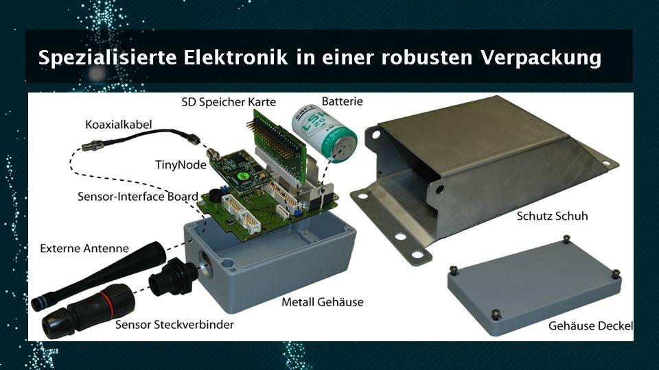 Spezialisierte Elektronik in einer robusten Verpackung