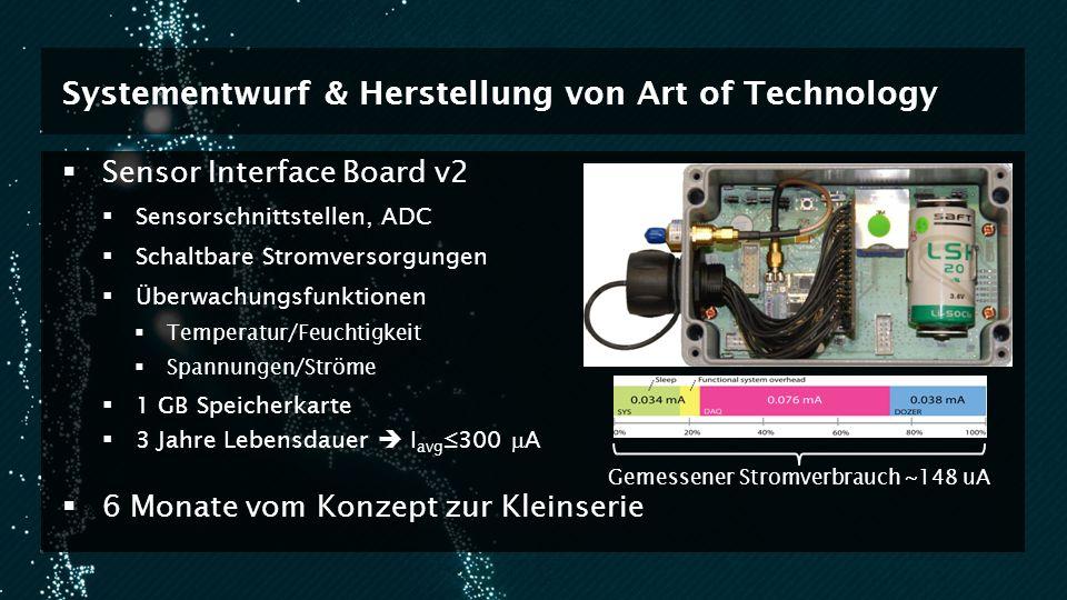 Systementwurf & Herstellung von Art of Technology