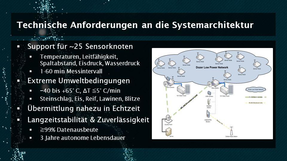 Technische Anforderungen an die Systemarchitektur