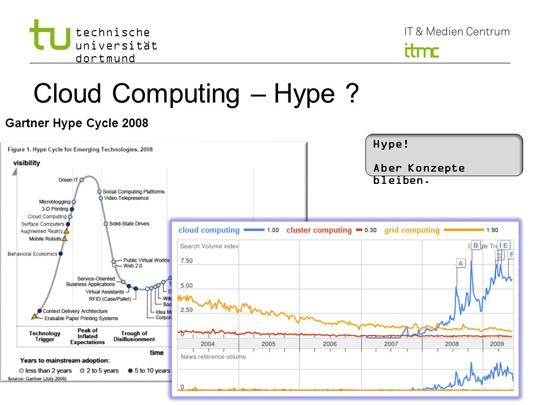 Cloud Computing – Hype Gartner Hype Cycle 2008 Hype!