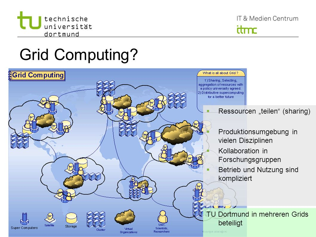 "Grid Computing Ressourcen ""teilen (sharing)"