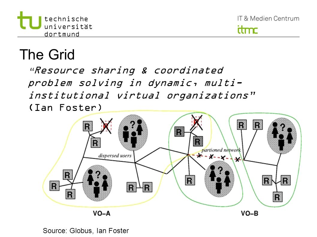 The Grid Resource sharing & coordinated problem solving in dynamic, multi-institutional virtual organizations (Ian Foster)